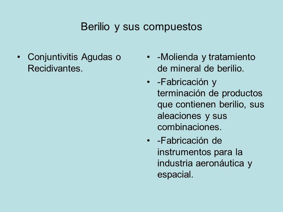 Berilio y sus compuestos Conjuntivitis Agudas o Recidivantes. -Molienda y tratamiento de mineral de berilio. -Fabricación y terminación de productos q