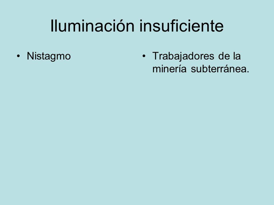 Iluminación insuficiente NistagmoTrabajadores de la minería subterránea.