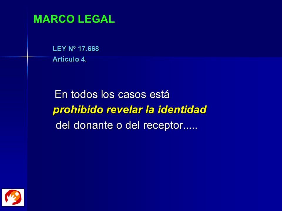 MARCO LEGAL LEY Nº 17.668 Artículo 4. En todos los casos está En todos los casos está prohibido revelar la identidad del donante o del receptor..... d