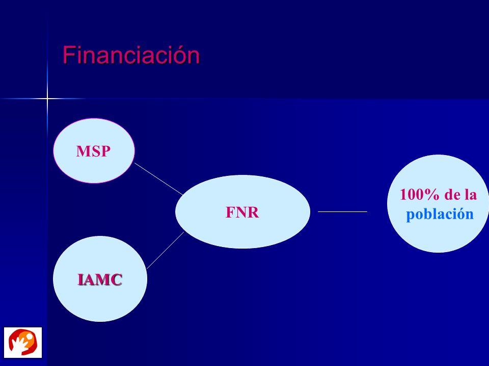 Financiación MSP IAMC FNR 100% de la población