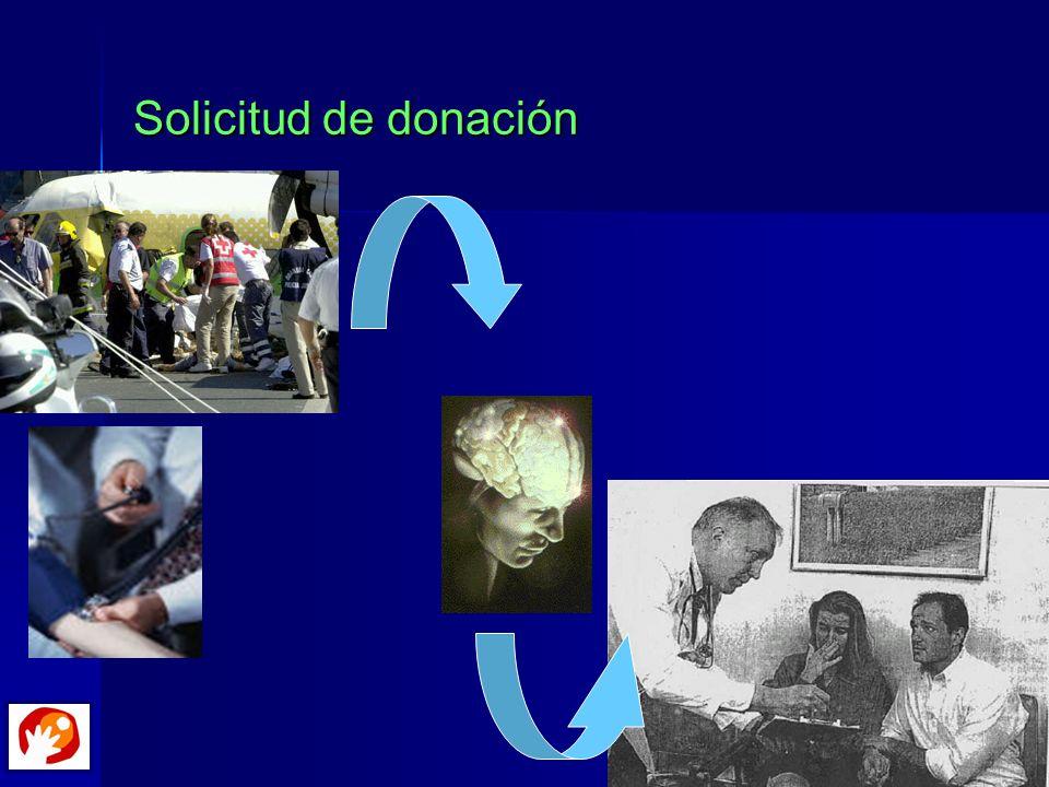 Solicitud de donación