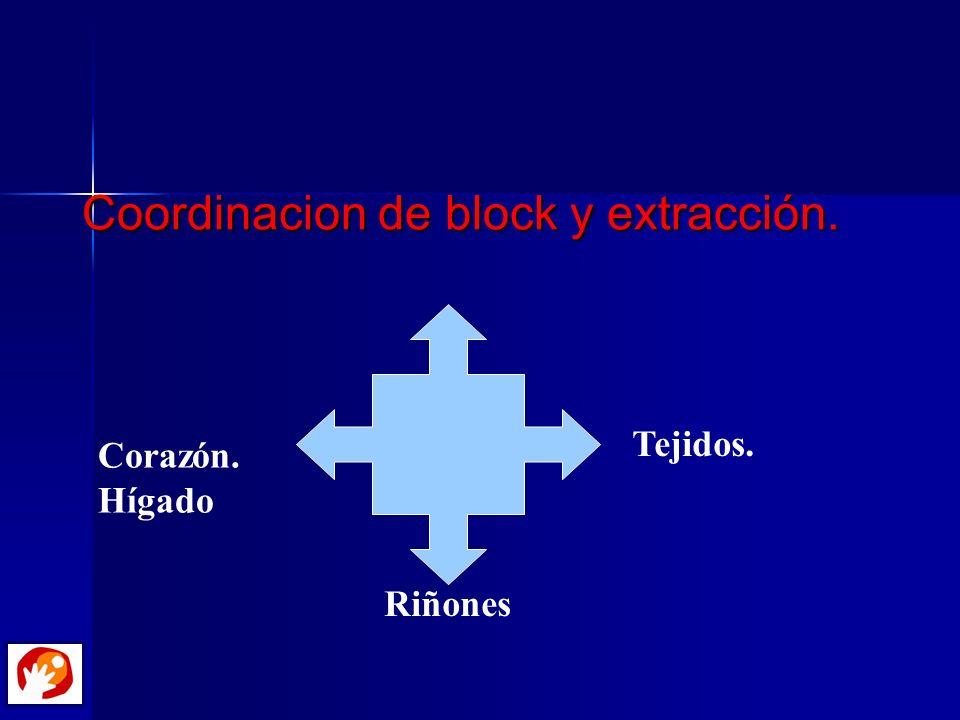 Coordinacion de block y extracción. Tejidos. Corazón. Hígado Riñones