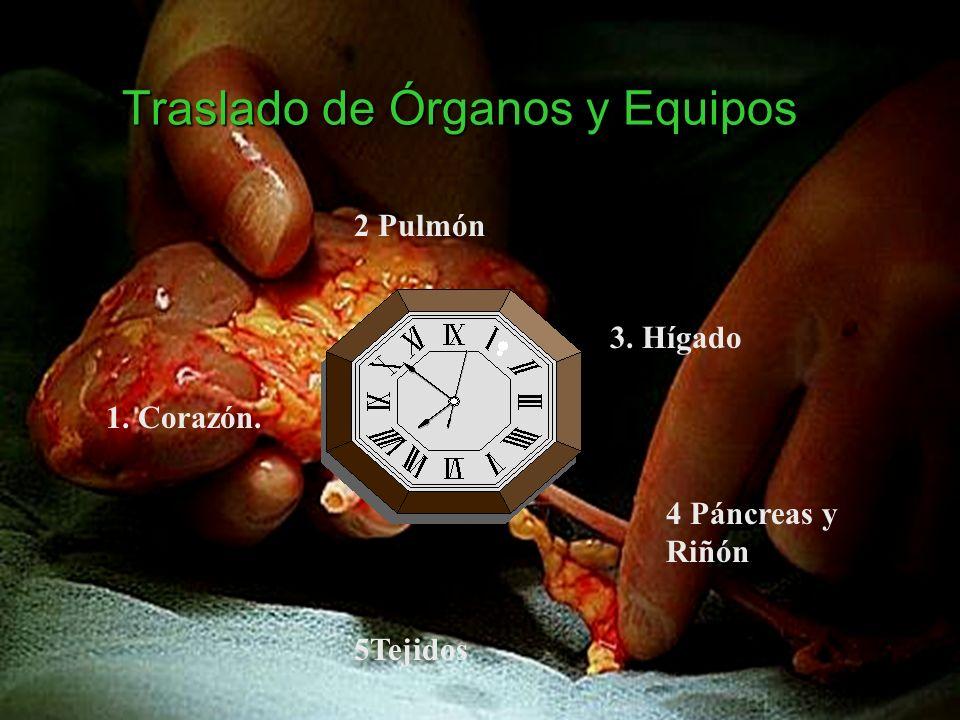 Traslado de Órganos y Equipos 1. Corazón. 2 Pulmón 3. Hígado 4 Páncreas y Riñón 5Tejidos
