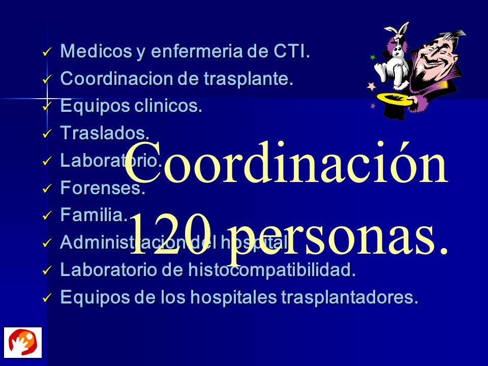 Medicos y enfermeria de CTI. Medicos y enfermeria de CTI. Coordinacion de trasplante. Coordinacion de trasplante. Equipos clinicos. Equipos clinicos.