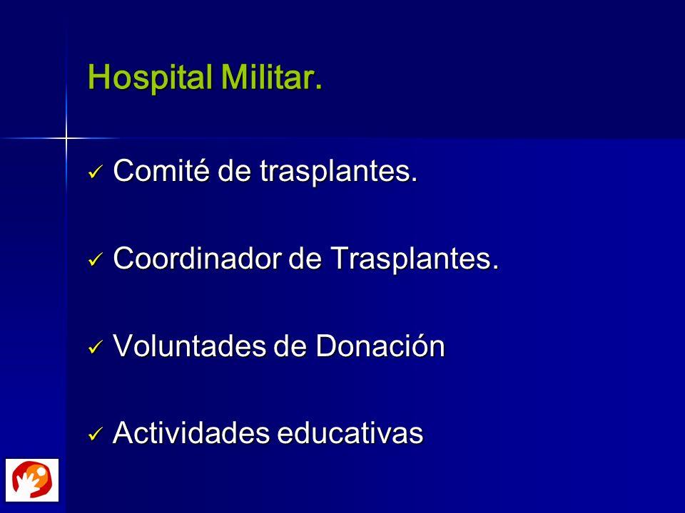 Hospital Militar. Comité de trasplantes. Comité de trasplantes. Coordinador de Trasplantes. Coordinador de Trasplantes. Voluntades de Donación Volunta