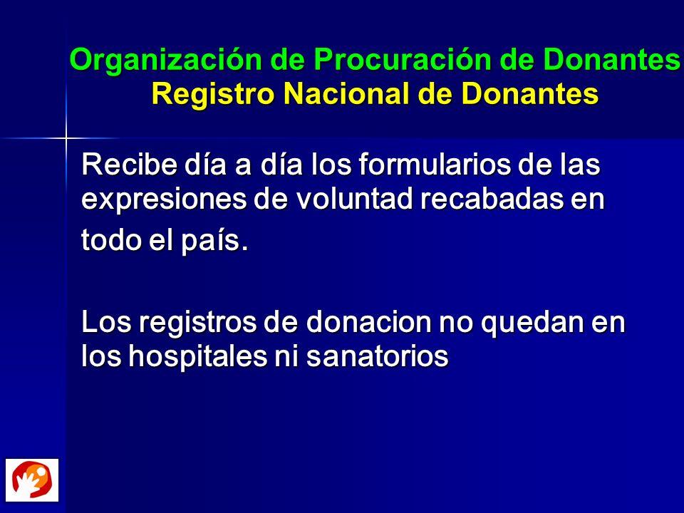 Organización de Procuración de Donantes Registro Nacional de Donantes Recibe día a día los formularios de las expresiones de voluntad recabadas en tod