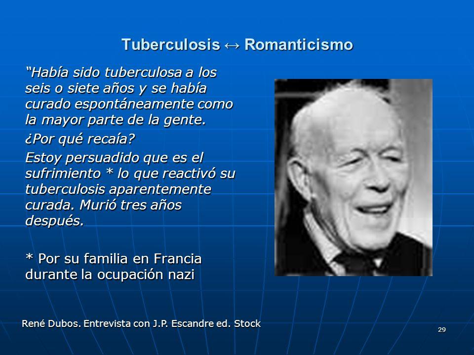 29 Tuberculosis Romanticismo Había sido tuberculosa a los seis o siete años y se había curado espontáneamente como la mayor parte de la gente. ¿Por qu