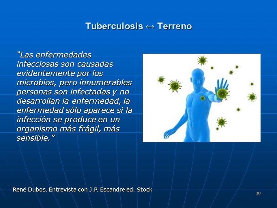 30 Tuberculosis Terreno Las enfermedades infecciosas son causadas evidentemente por los microbios, pero innumerables personas son infectadas y no desa