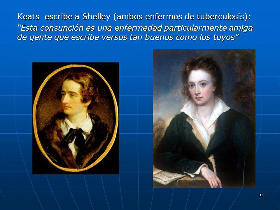 33 Keats escribe a Shelley (ambos enfermos de tuberculosis): Esta consunción es una enfermedad particularmente amiga de gente que escribe versos tan b