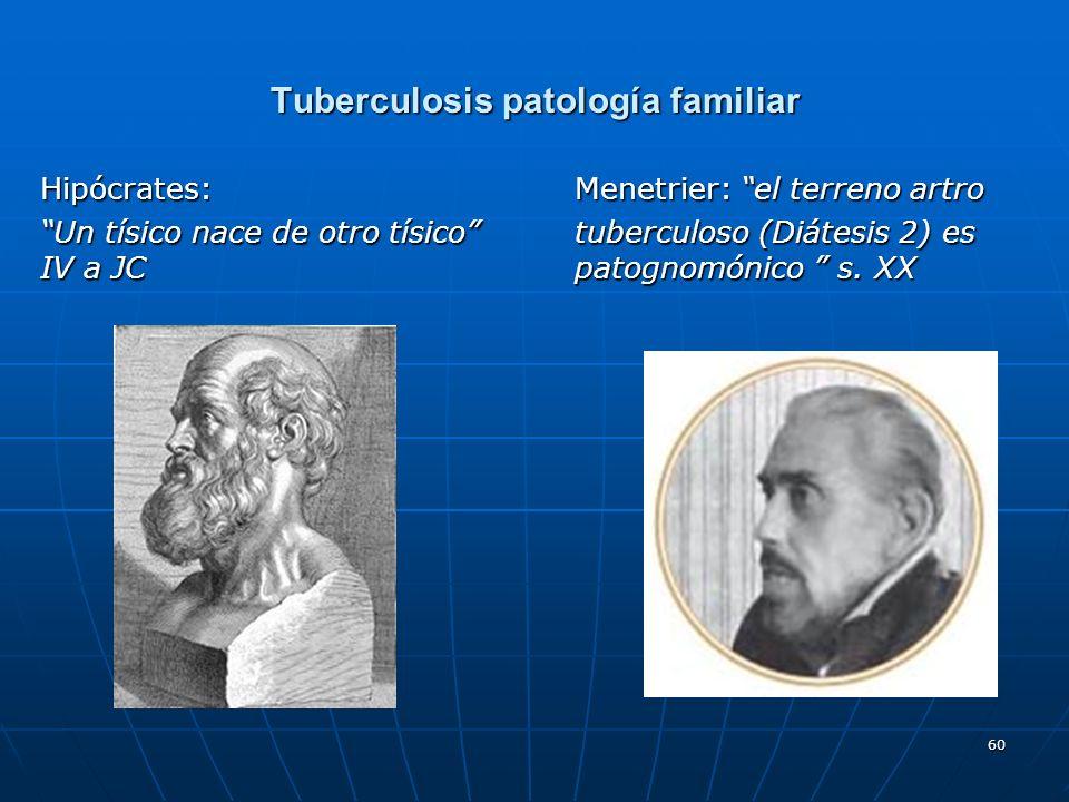 60 Tuberculosis patología familiar Hipócrates: Menetrier: el terreno artro Un tísico nace de otro tísico tuberculoso (Diátesis 2) es IV a JCpatognomón