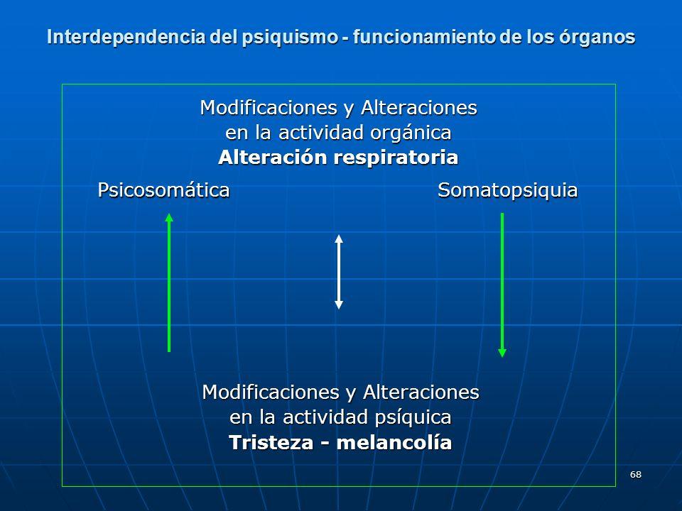 68 Interdependencia del psiquismo - funcionamiento de los órganos Modificaciones y Alteraciones en la actividad orgánica Alteración respiratoria Psico