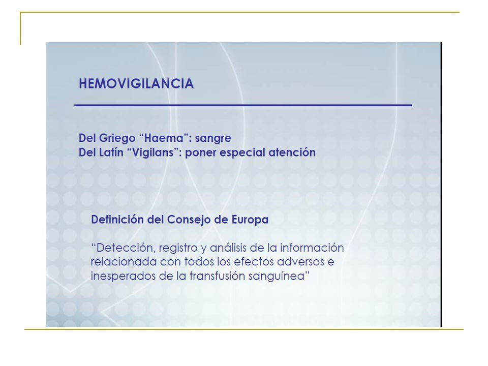 SISTEMA DE HEMOVIGILANCIA PNS DISEÑA POLITICA NACIONAL IMPLEMENTA Y MANTIENE BASE DE DATOS UMTs IMPLEMENTAN MECANISMOS DE REPORTE Y MEDIDAS CORRECTIVAS COMITES HOSPITALARIOS DE TRANSFUSION MONITORIZAN Y ANALIZAN ACCIONES REPORTE GUIAS DE USO APROPIADO DE HEMOCOMPONENTES