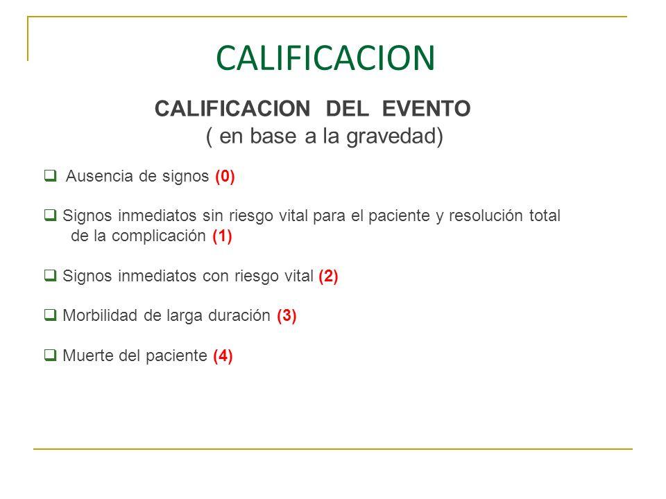 CALIFICACION CALIFICACION DEL EVENTO ( en base a la gravedad) Ausencia de signos (0) Signos inmediatos sin riesgo vital para el paciente y resolución