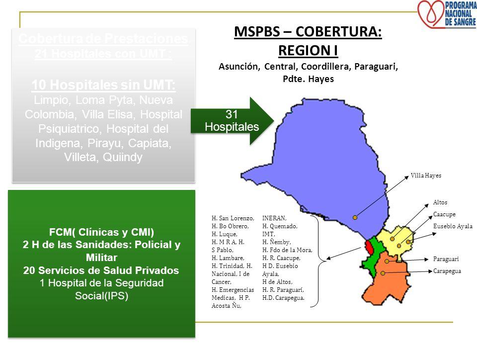MSPBS – COBERTURA: REGION I Asunción, Central, Coordillera, Paraguari, Pdte. Hayes H. San Lorenzo, H. Bo Obrero, H. Luque, H. M R A, H. S Pablo, H. La