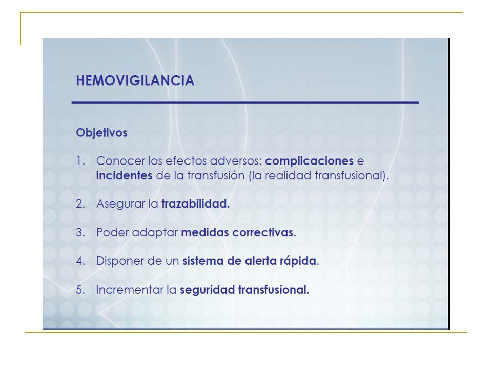 ….QUE NOTIFICAR.Incidentes y Efectos Adversos relacionados a la transfusión del paciente 10.3.1.1.