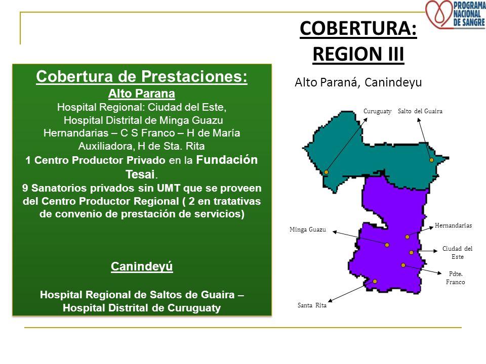 COBERTURA: REGION III Alto Paraná, Canindeyu Curuguaty Salto del Guaira Ciudad del Este Hernandarias Pdte. Franco Minga Guazu Santa Rita Cobertura de