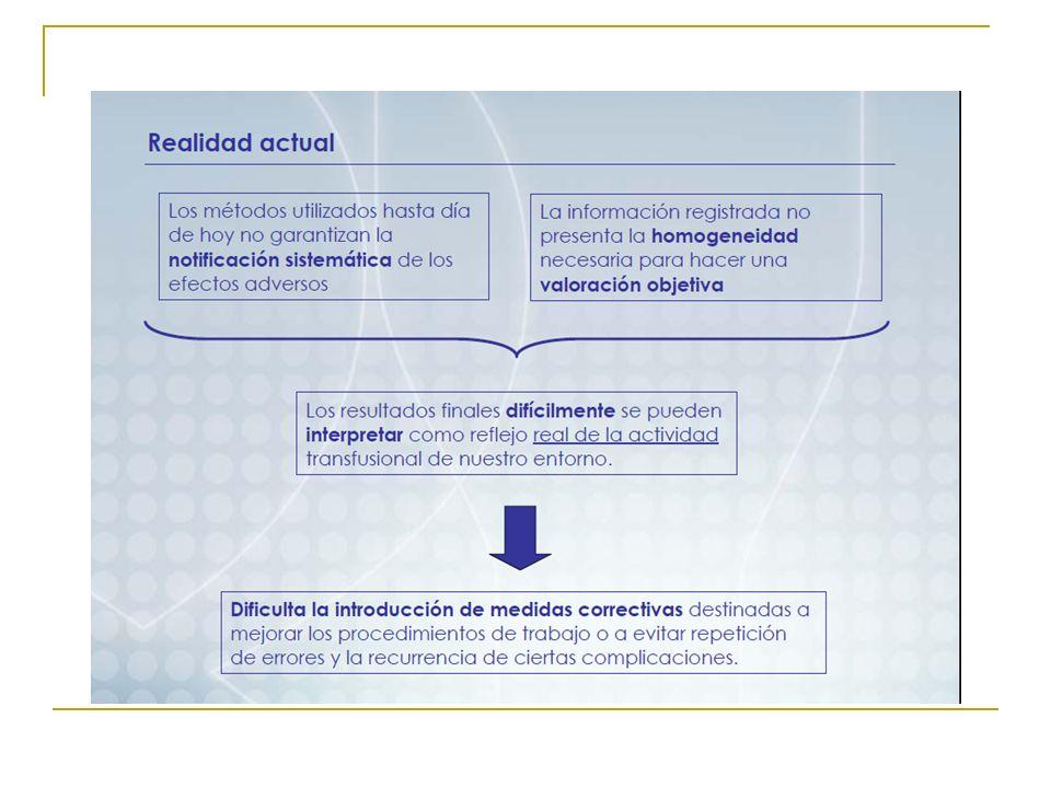 Incidentes relacionados con el fraccionamiento y la preparación de hemocomponentes sanguíneos.