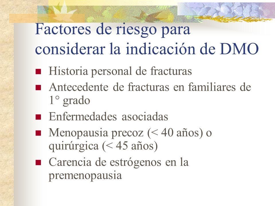 Indicaciones de la DMO Mujeres mayores de 65 años Mujeres menores de 65 con presencia de por lo menos un factor de riesgo Adultos con una fractura por fragilidad Adultos con enfermedades o condiciones asociadas a baja masa ósea o pérdida ósea Hombres mayores de 70 años.