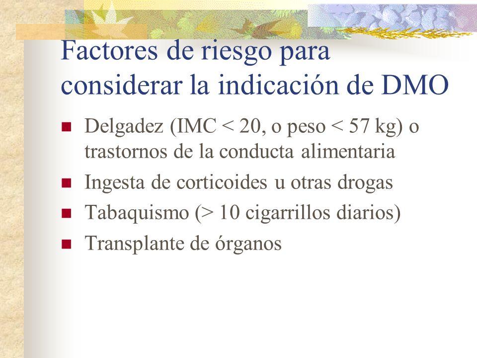 Factores de riesgo para considerar la indicación de DMO Historia personal de fracturas Antecedente de fracturas en familiares de 1° grado Enfermedades asociadas Menopausia precoz (< 40 años) o quirúrgica (< 45 años) Carencia de estrógenos en la premenopausia
