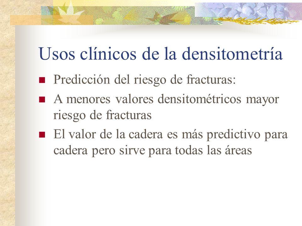 Factores de riesgo para considerar la indicación de DMO Delgadez (IMC < 20, o peso < 57 kg) o trastornos de la conducta alimentaria Ingesta de corticoides u otras drogas Tabaquismo (> 10 cigarrillos diarios) Transplante de órganos