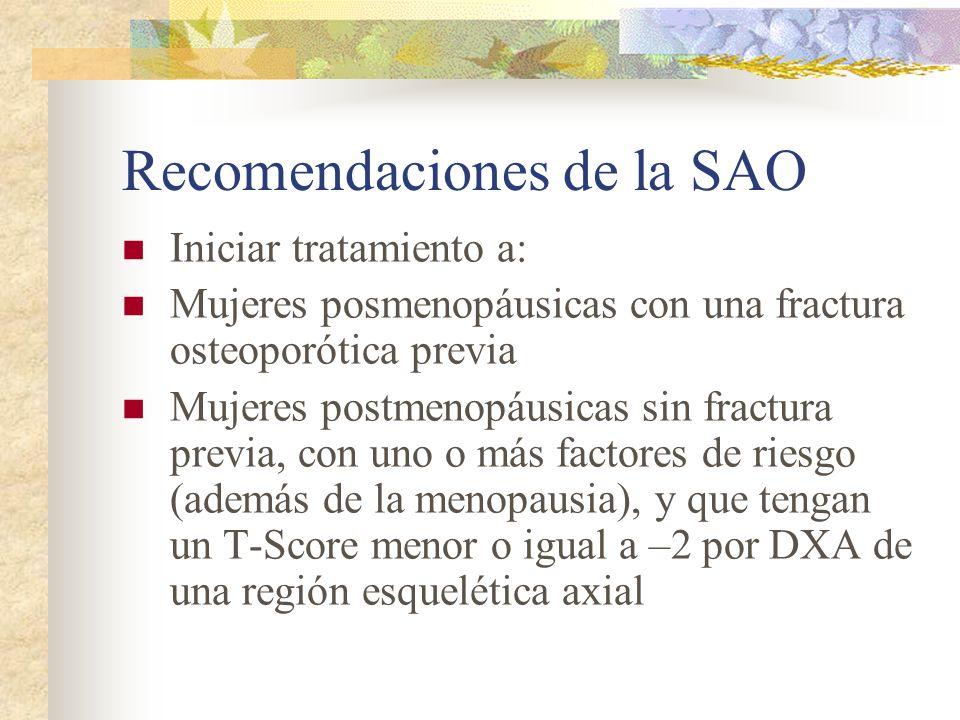 TRATAMIENTO El objetivo es reducir la incidencia de fracturas osteoporóticas Son factores predictivos independientes para fracturas: edad, antecedentes personales de fractura, la DMO, antecedente de fractura de cadera en familiar de primer grado.