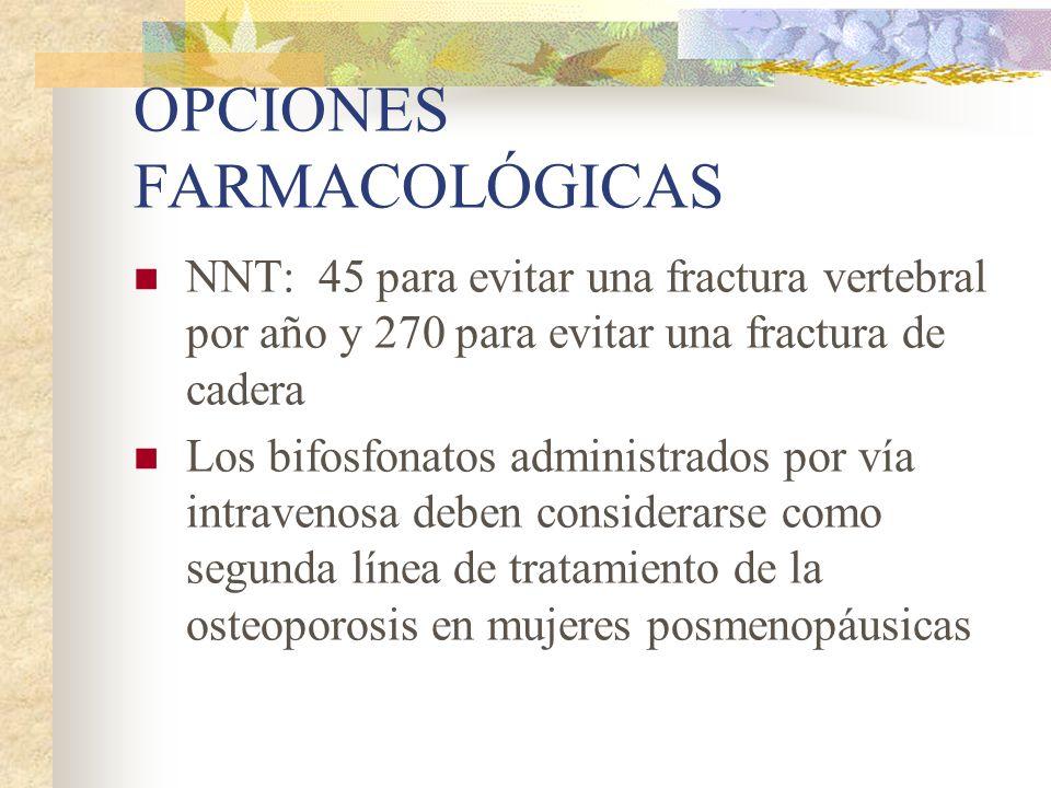 OPCIONES FARMACOLÓGICAS Los bifosfonatos, especialmente alendronato, risedronato e ibandronato son de primera línea en mujeres postmenopáusicas, osteoporosis inducida por corticoides y varones.