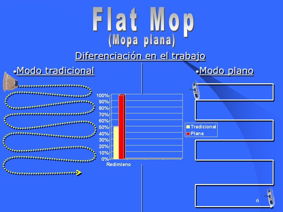 6 Diferenciación en el trabajo Modo tradicional Modo plano