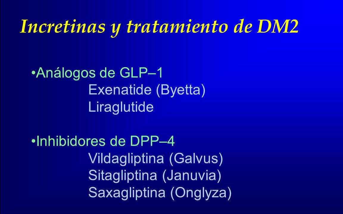 Incretinas y tratamiento de DM2 Análogos de GLP–1 Exenatide (Byetta) Liraglutide Inhibidores de DPP–4 Vildagliptina (Galvus) Sitagliptina (Januvia) Sa