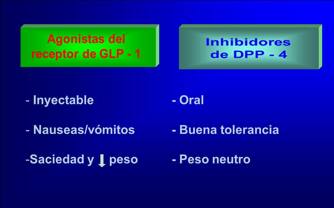 - Inyectable - Oral - Nauseas/vómitos - Buena tolerancia -Saciedad ypeso - Peso neutro