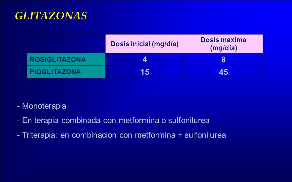 - Monoterapia - En terapia combinada con metformina o sulfonilurea - Triterapia: en combinacion con metformina + sulfonilurea GLITAZONAS Dosis inicial