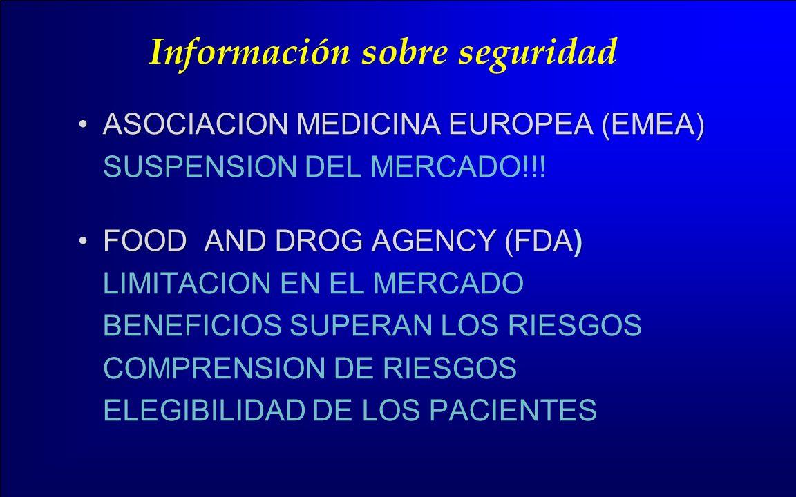 Información sobre seguridad ASOCIACION MEDICINA EUROPEA (EMEA)ASOCIACION MEDICINA EUROPEA (EMEA) SUSPENSION DEL MERCADO!!! FOOD AND DROG AGENCY (FDA)F