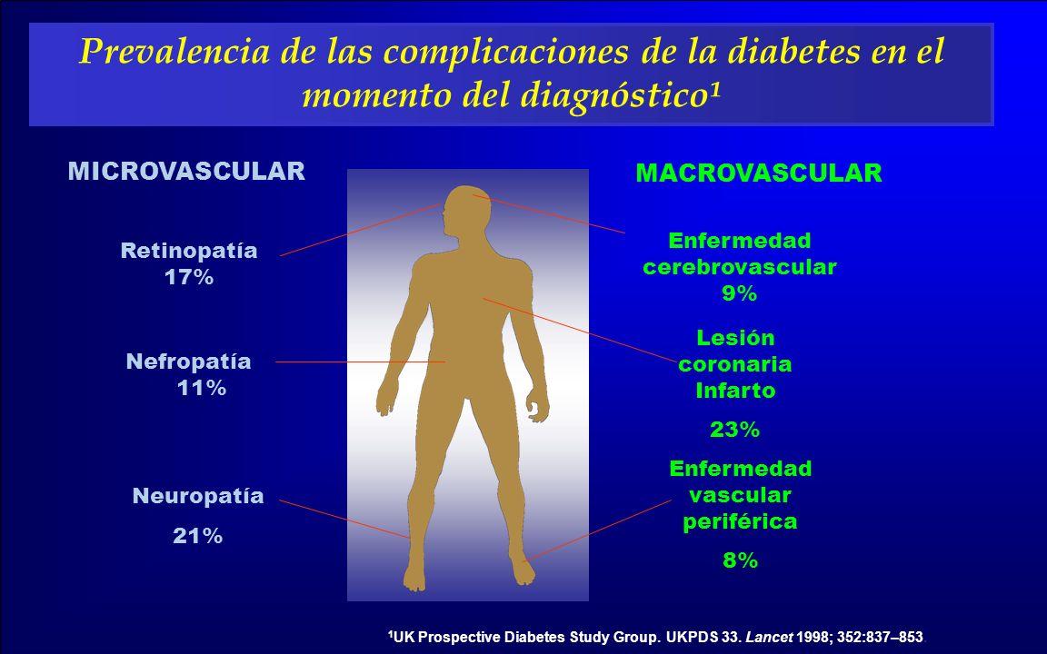 Retinopatía 17% Nefropatía 11% Neuropatía 21% MICROVASCULAR MACROVASCULAR Enfermedad cerebrovascular 9% Lesión coronaria Infarto 23% Enfermedad vascul