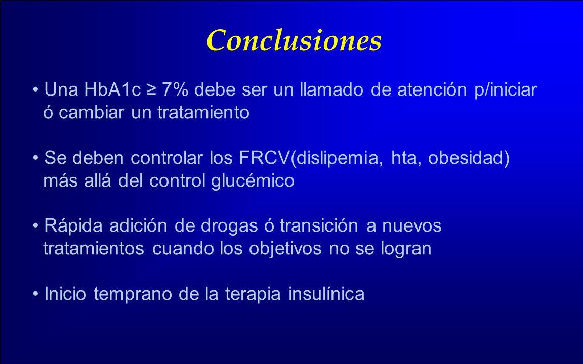 Conclusiones Una HbA1c 7% debe ser un llamado de atención p/iniciar ó cambiar un tratamiento Se deben controlar los FRCV(dislipemia, hta, obesidad) má