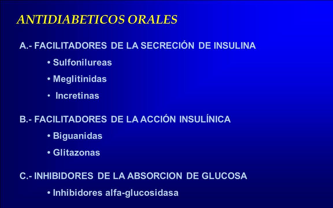 A.- FACILITADORES DE LA SECRECIÓN DE INSULINA Sulfonilureas Meglitinidas Incretinas B.- FACILITADORES DE LA ACCIÓN INSULÍNICA Biguanidas Glitazonas C.