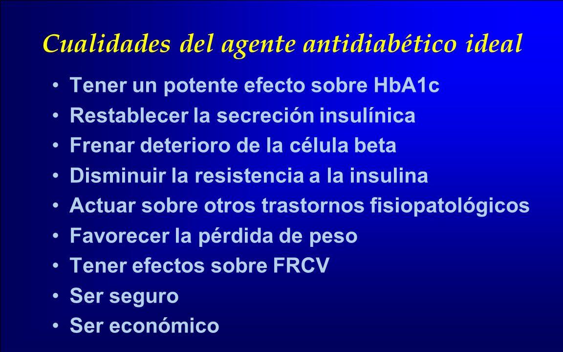 Cualidades del agente antidiabético ideal Tener un potente efecto sobre HbA1c Restablecer la secreción insulínica Frenar deterioro de la célula beta D