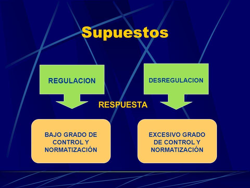 Componentes COMPONENTE TECNICO Qué regular? De qué manera? En base a qué criterios? COMPONENTE POLITICO ¿Para qué?