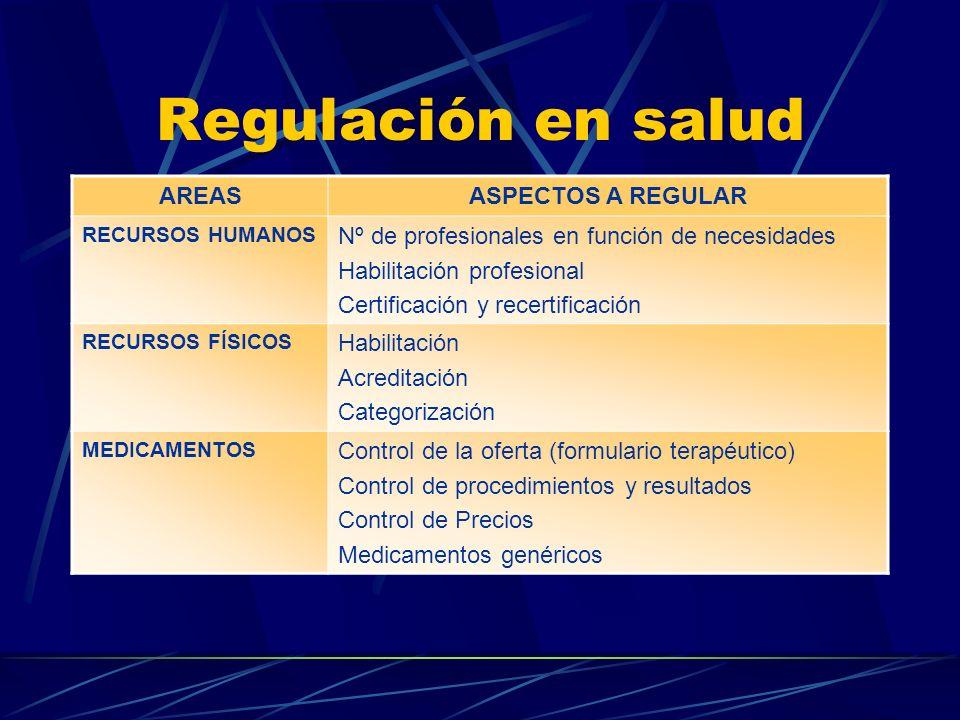 Grado de regulación del funcionamiento de los mercados en diferentes países - 1992 MERCADOESTATISTAMEDIALIBERAL Recursos Humanos ESPAÑA CANADÁ SUECIA