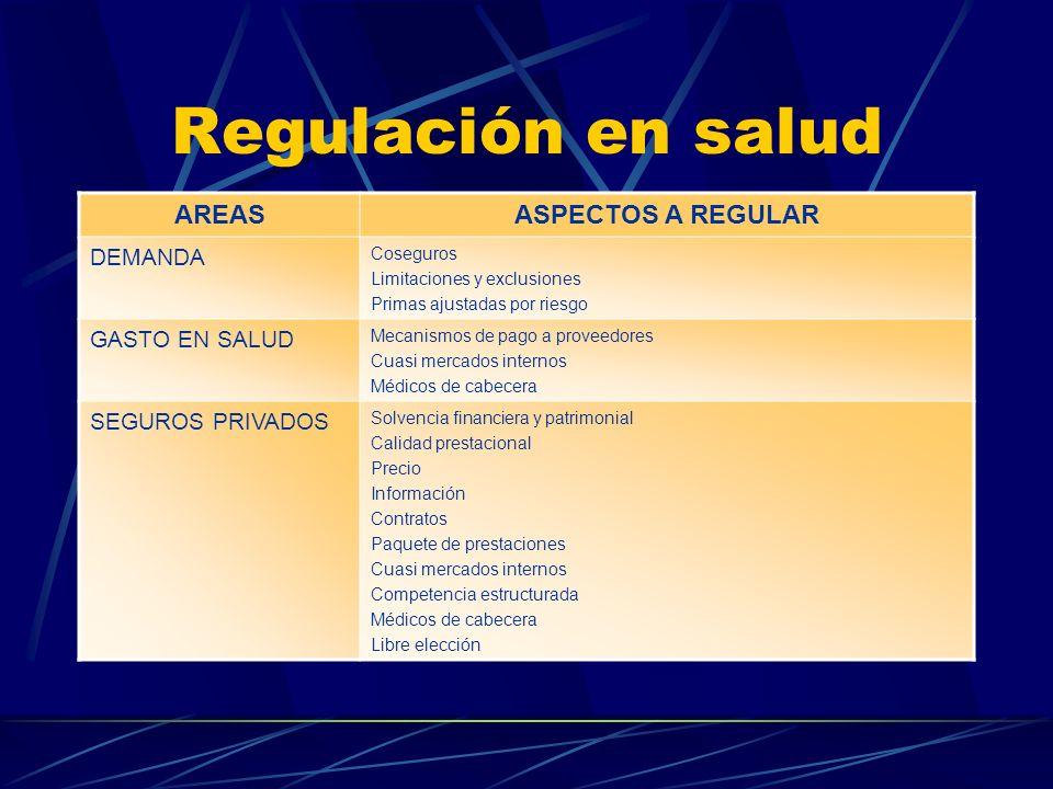 Regulación en salud AREASASPECTOS A REGULAR RECURSOS HUMANOS Nº de profesionales en función de necesidades Habilitación profesional Certificación y re