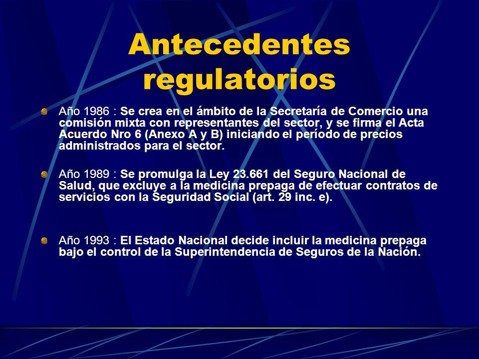 Antecedentes regulatorios Año 1980 : En su Resolución 2181, la ex Secretaría de Comercio y Negociaciones Económicas establece las condiciones que debe
