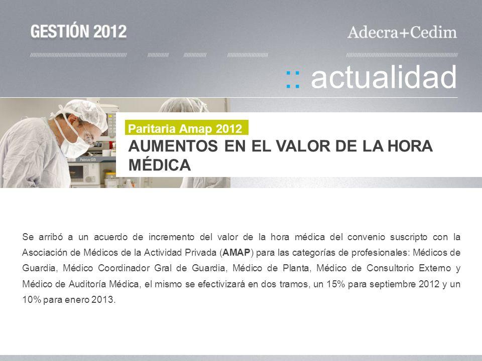 :: Congresos y Jornadas En las áreas de Capacitación y Docencia, Adecra - Cedim ha llevado a cabo una intensa tarea en beneficio del profesional médico.