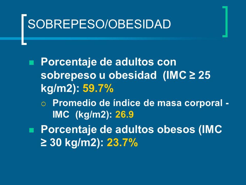 SOBREPESO/OBESIDAD Porcentaje de adultos con sobrepeso u obesidad (IMC 25 kg/m2): 59.7% Promedio de índice de masa corporal - IMC (kg/m2): 26.9 Porcen