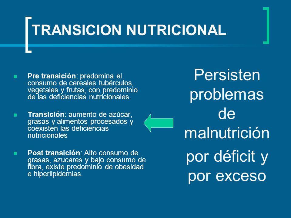 TRANSICION NUTRICIONAL Pre transición: predomina el consumo de cereales tubérculos, vegetales y frutas, con predominio de las deficiencias nutricional