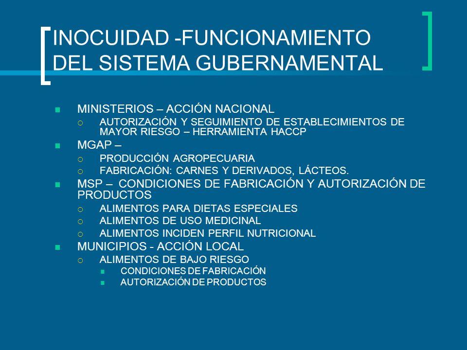 INOCUIDAD -FUNCIONAMIENTO DEL SISTEMA GUBERNAMENTAL MINISTERIOS – ACCIÓN NACIONAL AUTORIZACIÓN Y SEGUIMIENTO DE ESTABLECIMIENTOS DE MAYOR RIESGO – HER