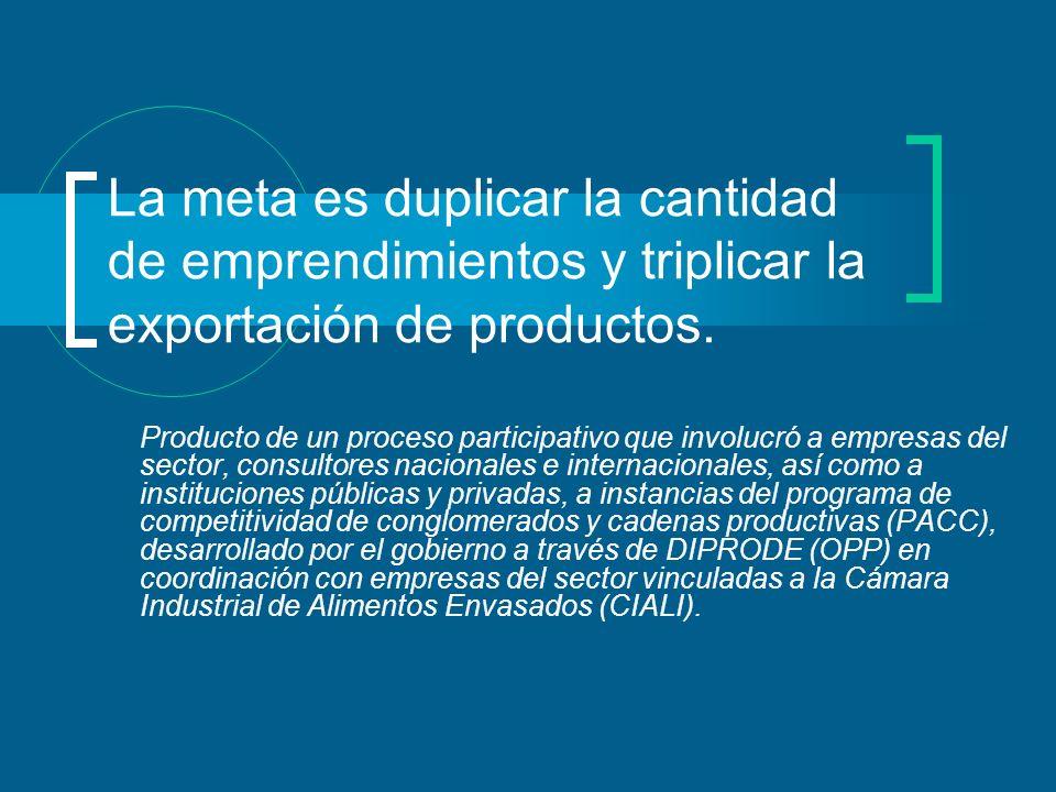 La meta es duplicar la cantidad de emprendimientos y triplicar la exportación de productos. Producto de un proceso participativo que involucró a empre