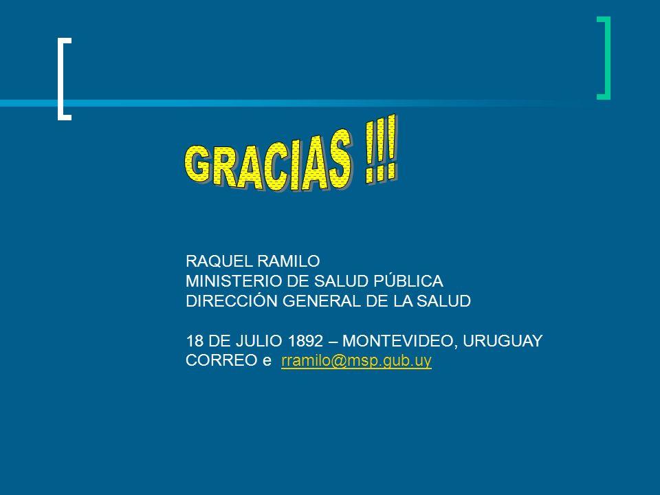 RAQUEL RAMILO MINISTERIO DE SALUD PÚBLICA DIRECCIÓN GENERAL DE LA SALUD 18 DE JULIO 1892 – MONTEVIDEO, URUGUAY CORREO е rramilo@msp.gub.uyrramilo@msp.