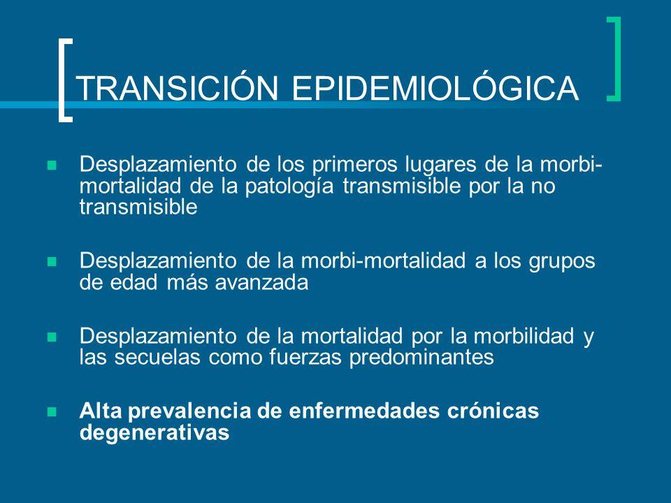 Desplazamiento de los primeros lugares de la morbi- mortalidad de la patología transmisible por la no transmisible Desplazamiento de la morbi-mortalid