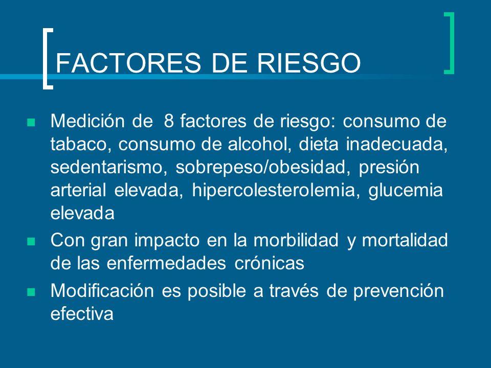 FACTORES DE RIESGO Medición de 8 factores de riesgo: consumo de tabaco, consumo de alcohol, dieta inadecuada, sedentarismo, sobrepeso/obesidad, presió