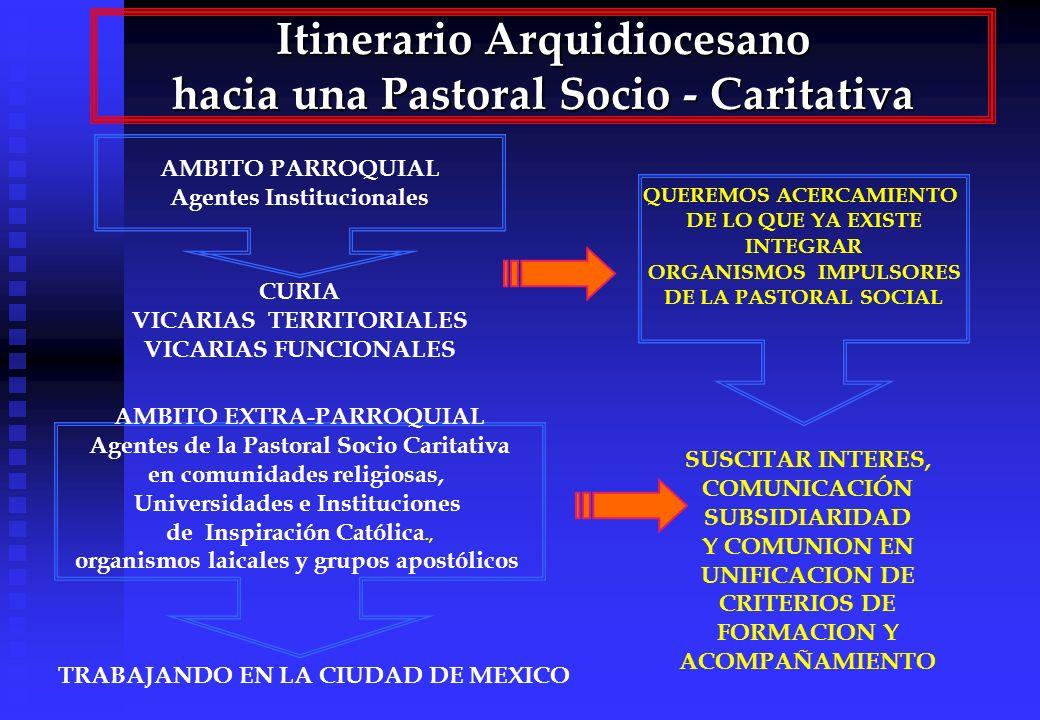 Itinerario Arquidiocesano hacia una Pastoral Socio - Caritativa AMBITO PARROQUIAL Agentes Institucionales QUEREMOS ACERCAMIENTO DE LO QUE YA EXISTE INTEGRAR ORGANISMOS IMPULSORES DE LA PASTORAL SOCIAL AMBITO EXTRA-PARROQUIAL Agentes de la Pastoral Socio Caritativa en comunidades religiosas, Universidades e Instituciones de Inspiración Católica., organismos laicales y grupos apostólicos CURIA VICARIAS TERRITORIALES VICARIAS FUNCIONALES TRABAJANDO EN LA CIUDAD DE MEXICO SUSCITAR INTERES, COMUNICACIÓN SUBSIDIARIDAD Y COMUNION EN UNIFICACION DE CRITERIOS DE FORMACION Y ACOMPAÑAMIENTO