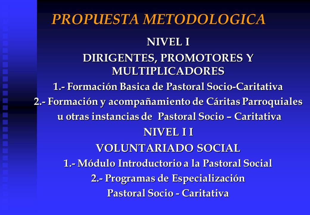 PROPUESTA METODOLOGICA NIVEL I DIRIGENTES, PROMOTORES Y MULTIPLICADORES 1.- Formación Basica de Pastoral Socio-Caritativa 2.- Formación y acompañamien