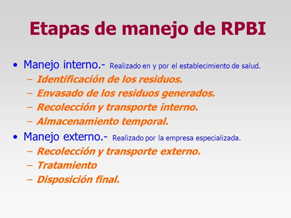 Fases del manejo de RPBI 1.Identificación de los residuos. 2.Envasado de los residuos generados. 3.Recolección y transporte interno. 4.Almacenamiento